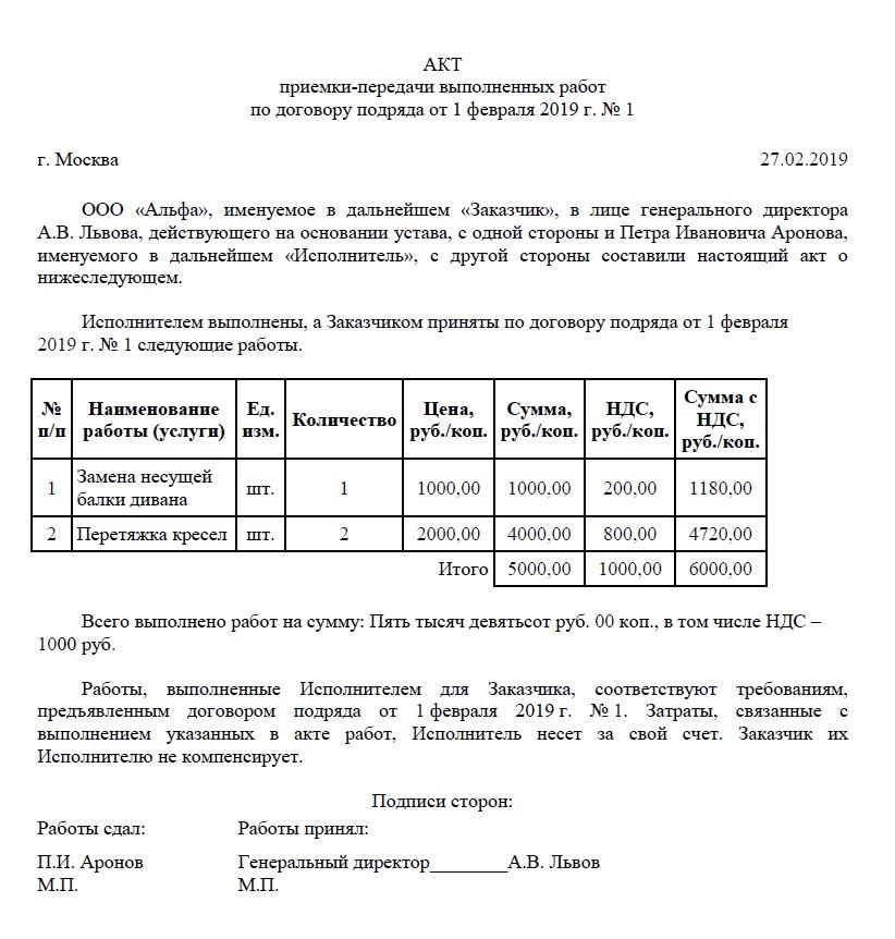Акт выполненных работ по договору подряда